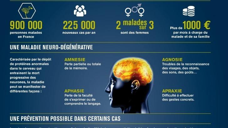 maladie-d-alzheimer-quelques-chiffres
