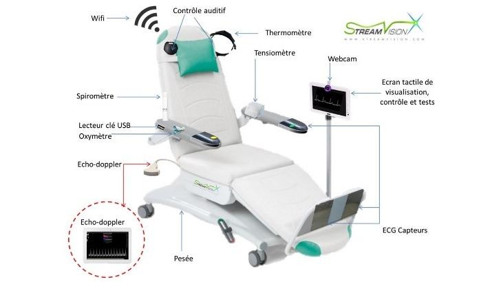 streamvision-a-paris-particulierement-adapte-aux-personnes-agees-et-aux-personnes-a-mobilite-reduite