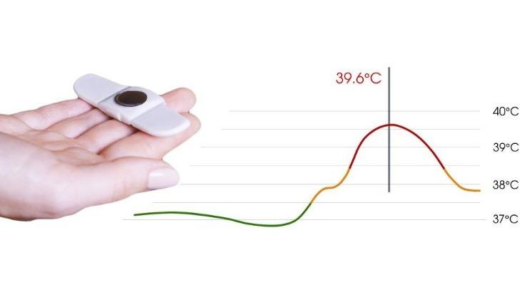 e-takescare-a-versailles-application-declenche-une-alerte-quand-capteurs-detectent-un-pic-de-temperature-inquietant