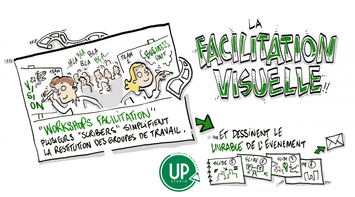 up-studio-paris-facilitation-visuelle-workshop