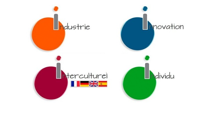visuels-industrie-innovation-individu-interculturel