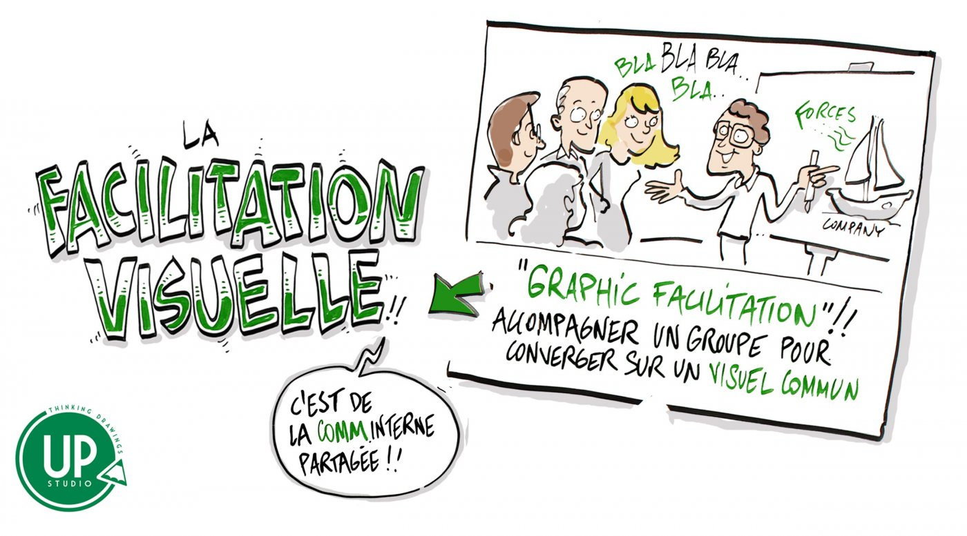 up-studio-paris-facilitation-visuelle