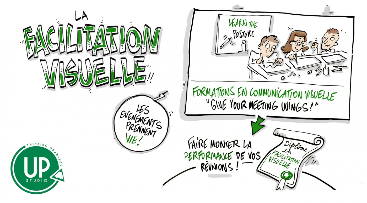 up-studio-paris-visual-facilitation-training