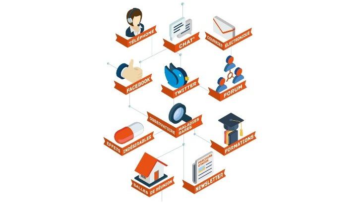 infographie-maladies-rares-info-services