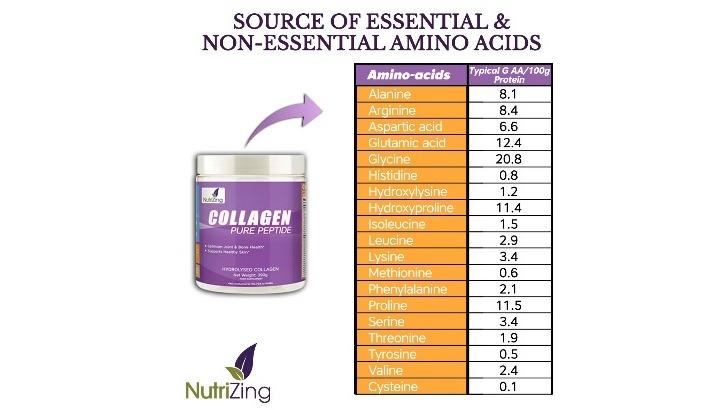 nutrizing-des-produits-contribuent-a-preserver-votre-beaute-plus-longtemps