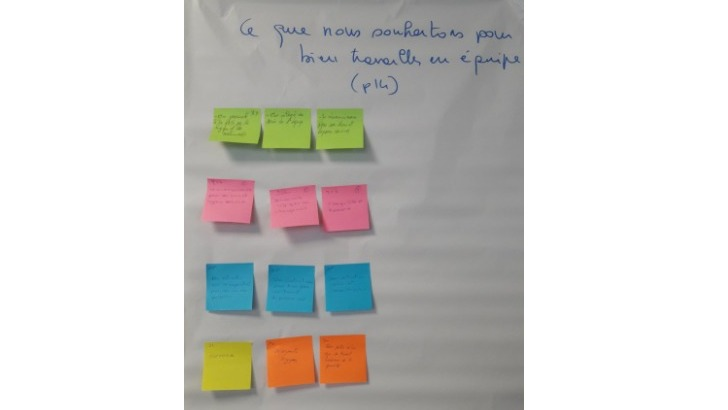 in-crea-conseil-coaching-expression-de-intelligence-collective-pour-reussir-ensemble