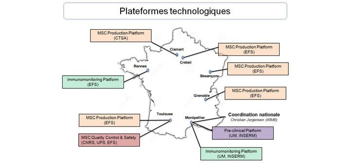 plateformes-technologigues