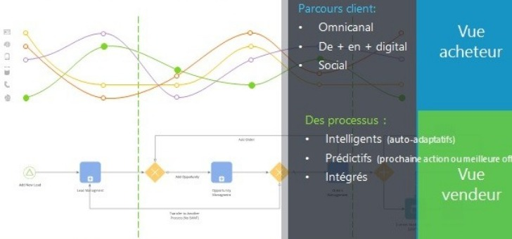 processfirst-a-paris-solutions-crm