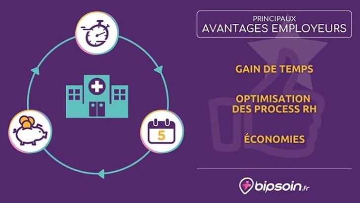 bipsoin-fr-comporte-des-avantages-non-negligeables-pour-employeurs