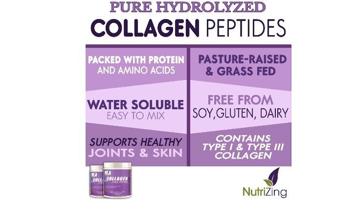 nutrizing-pour-profiter-des-effets-benefiques-du-collagene-sur-beaute-de-peau-et-articulations